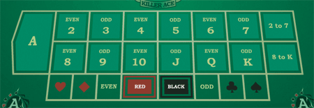 Killer Ace Betting Options