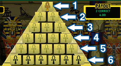 Tablets On Each Row In Pyramid